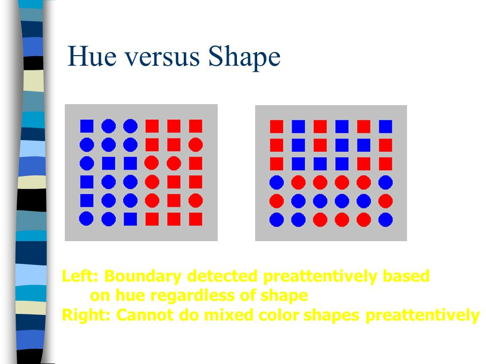 Hue versus ShapeLeft: Boundary detected preattentively based on hue regardless of shape.