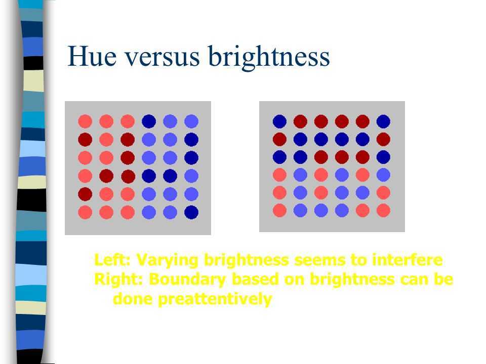 Hue versus brightness Left: Varying brightness seems to interfere