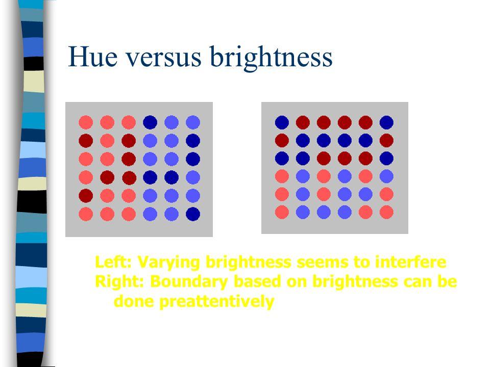 Hue versus brightness Left: Varying brightness seems to interfere