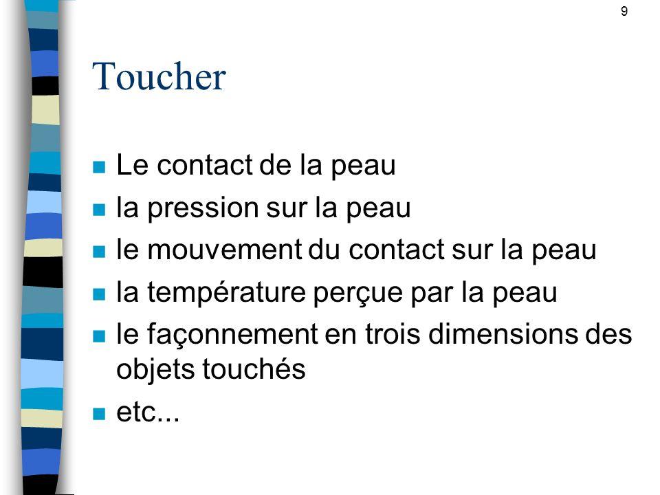 Toucher Le contact de la peau la pression sur la peau