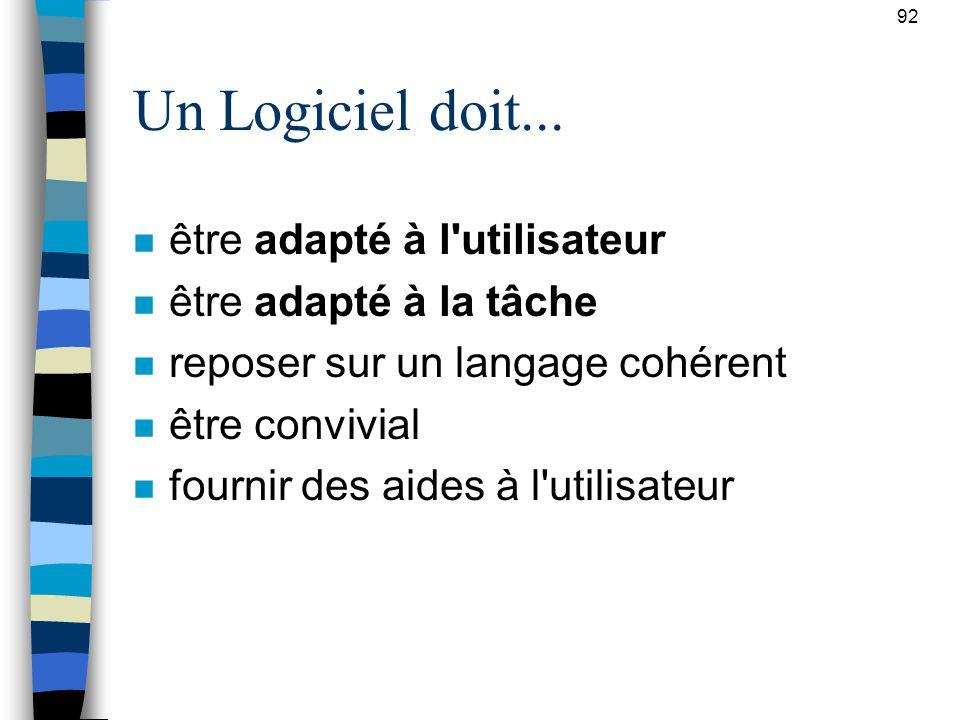 Un Logiciel doit... être adapté à l utilisateur être adapté à la tâche