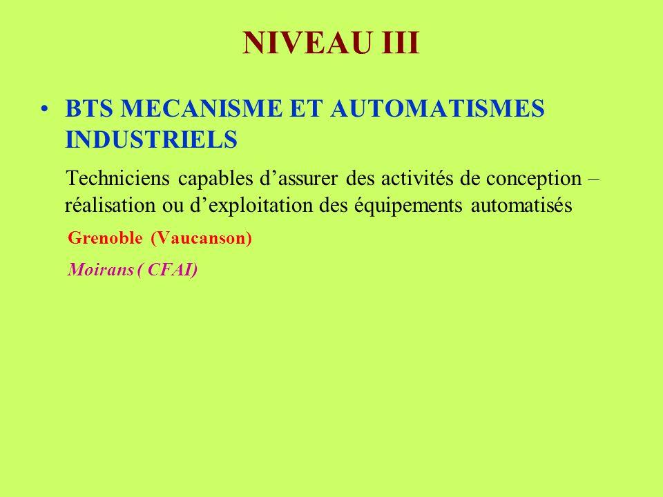 NIVEAU III BTS MECANISME ET AUTOMATISMES INDUSTRIELS