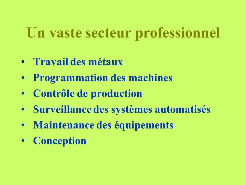 Un vaste secteur professionnel