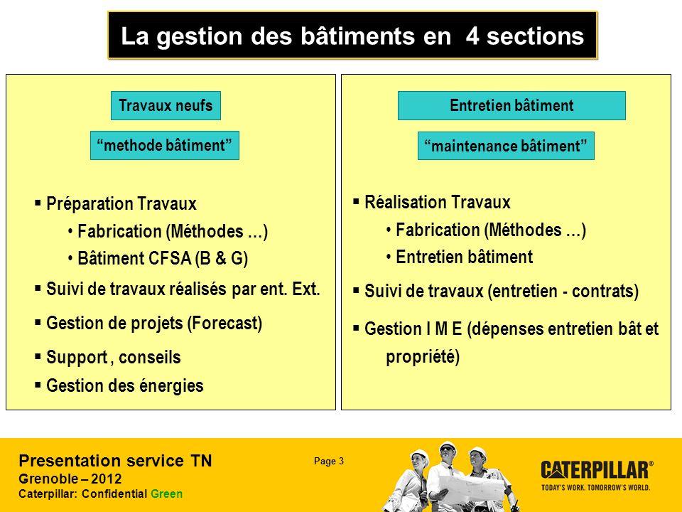 La gestion des bâtiments en 4 sections