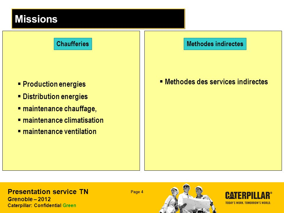 Missions Methodes des services indirectes Production energies