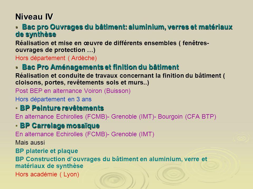 Niveau IV Bac pro Ouvrages du bâtiment: aluminium, verres et matériaux de synthèse.
