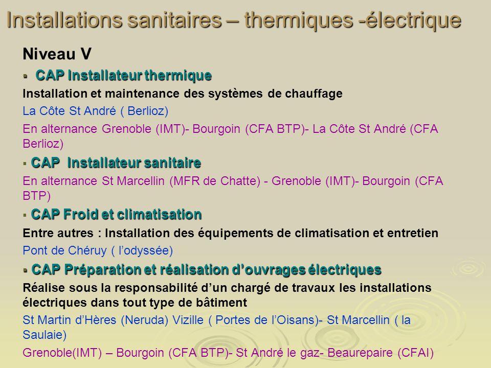 Installations sanitaires – thermiques -électrique