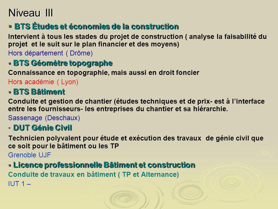 Niveau III BTS Études et économies de la construction