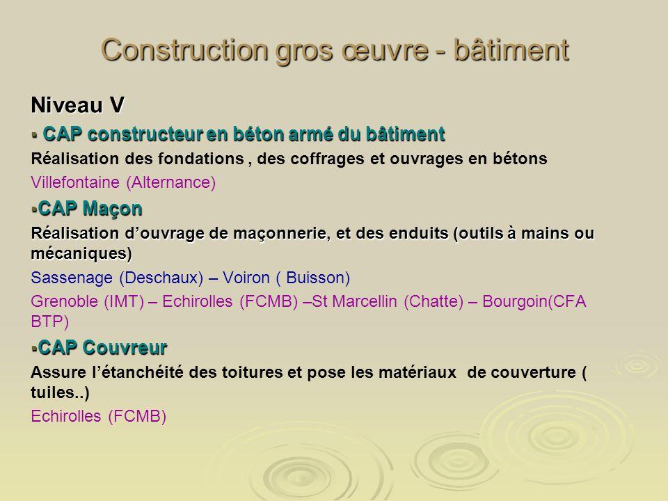 Construction gros œuvre - bâtiment