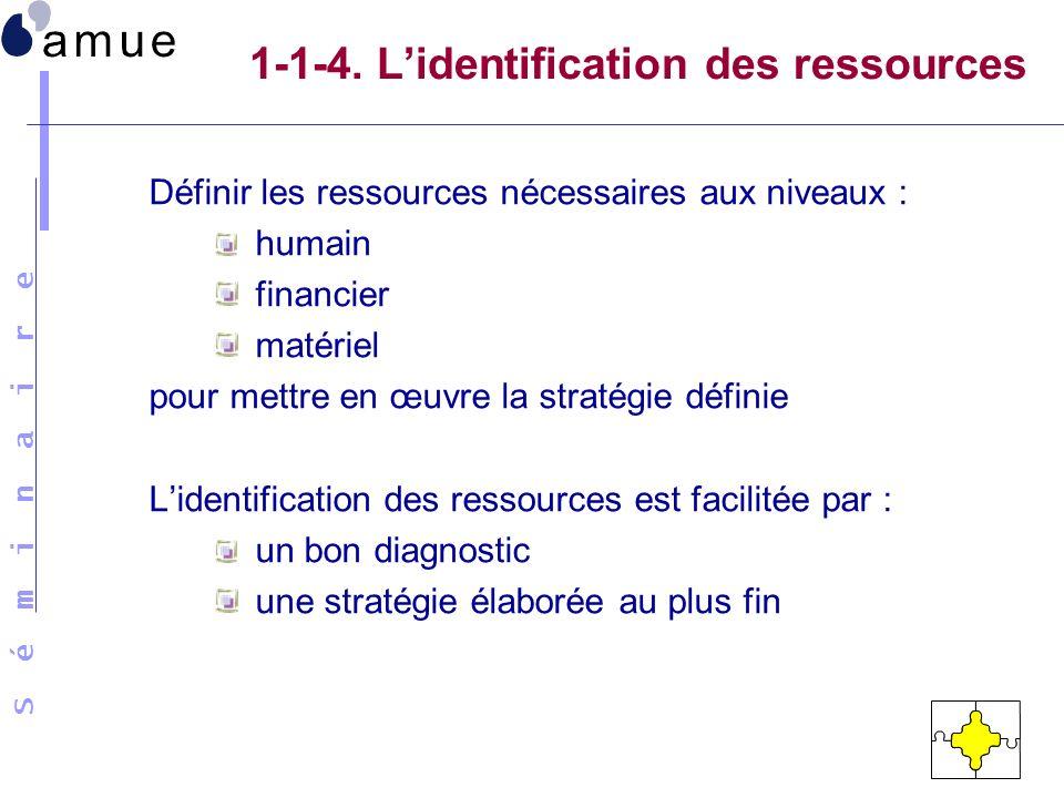 1-1-4. L'identification des ressources