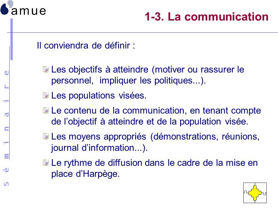 1-3. La communication Il conviendra de définir :