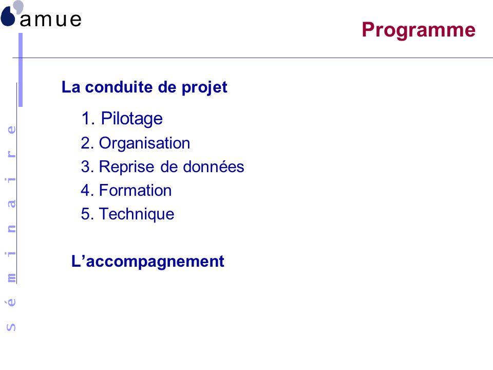 Programme 1. Pilotage La conduite de projet 2. Organisation