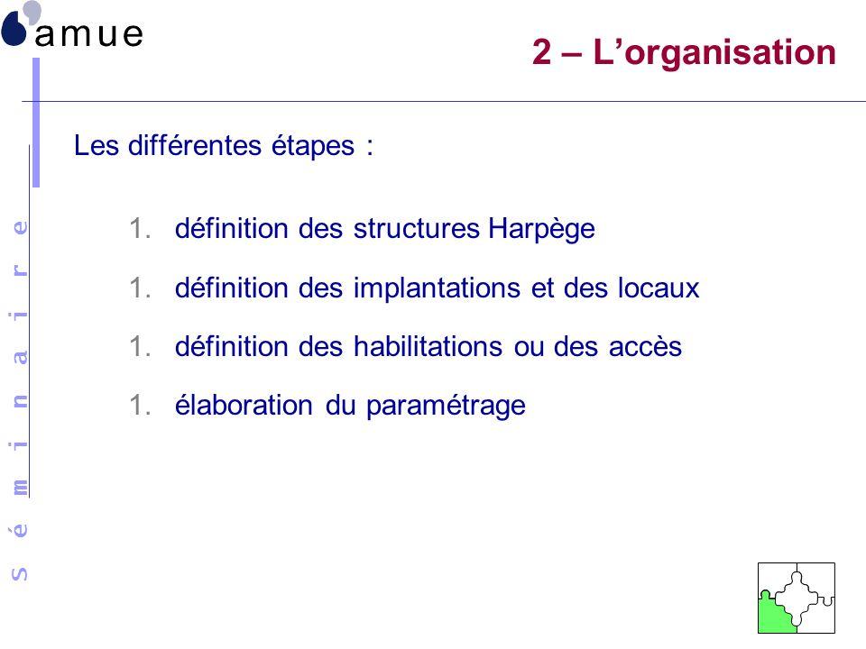 2 – L'organisation Les différentes étapes :