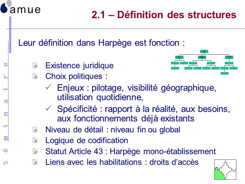 2.1 – Définition des structures
