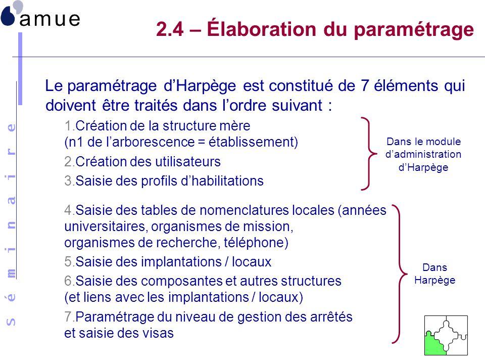 2.4 – Élaboration du paramétrage