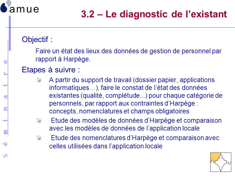 3.2 – Le diagnostic de l'existant