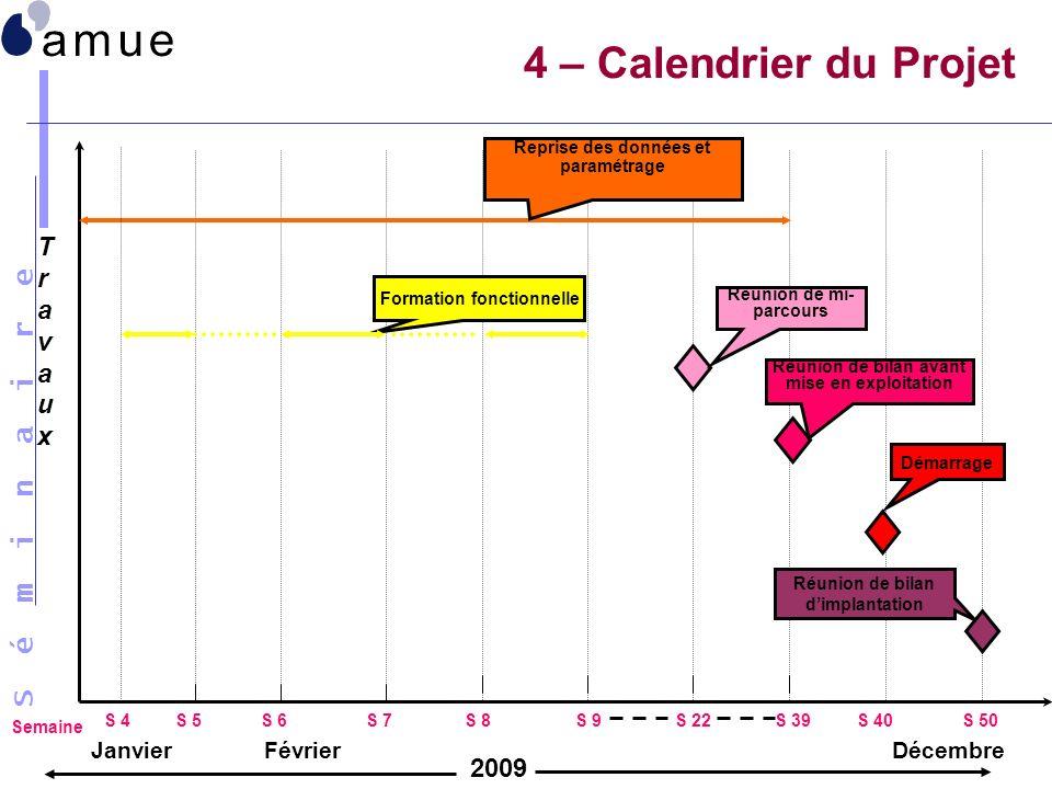 4 – Calendrier du Projet Travaux 2009 Janvier Février Décembre