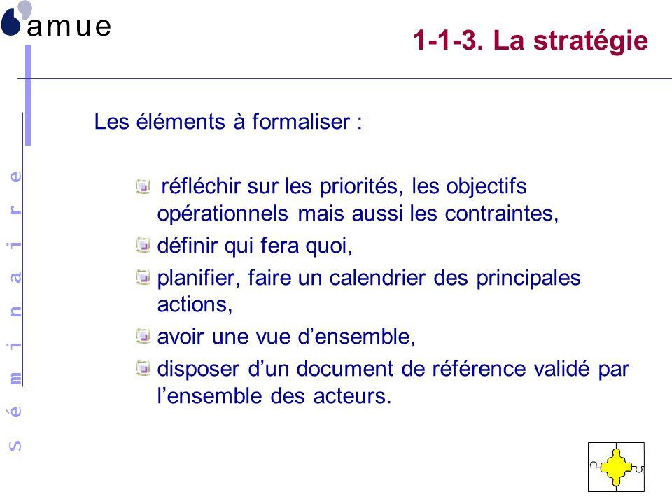 1-1-3. La stratégie Les éléments à formaliser : définir qui fera quoi,