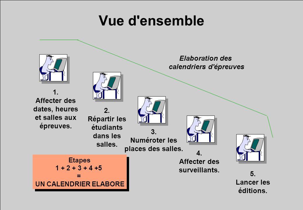Vue d ensemble Elaboration des calendriers d épreuves 1.