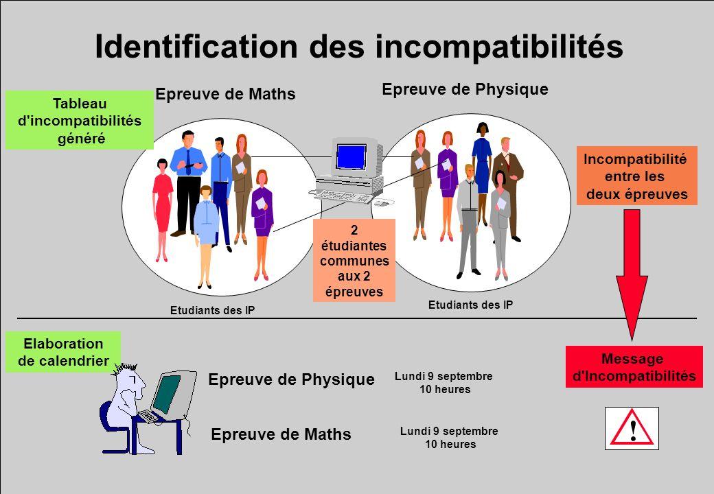 Identification des incompatibilités