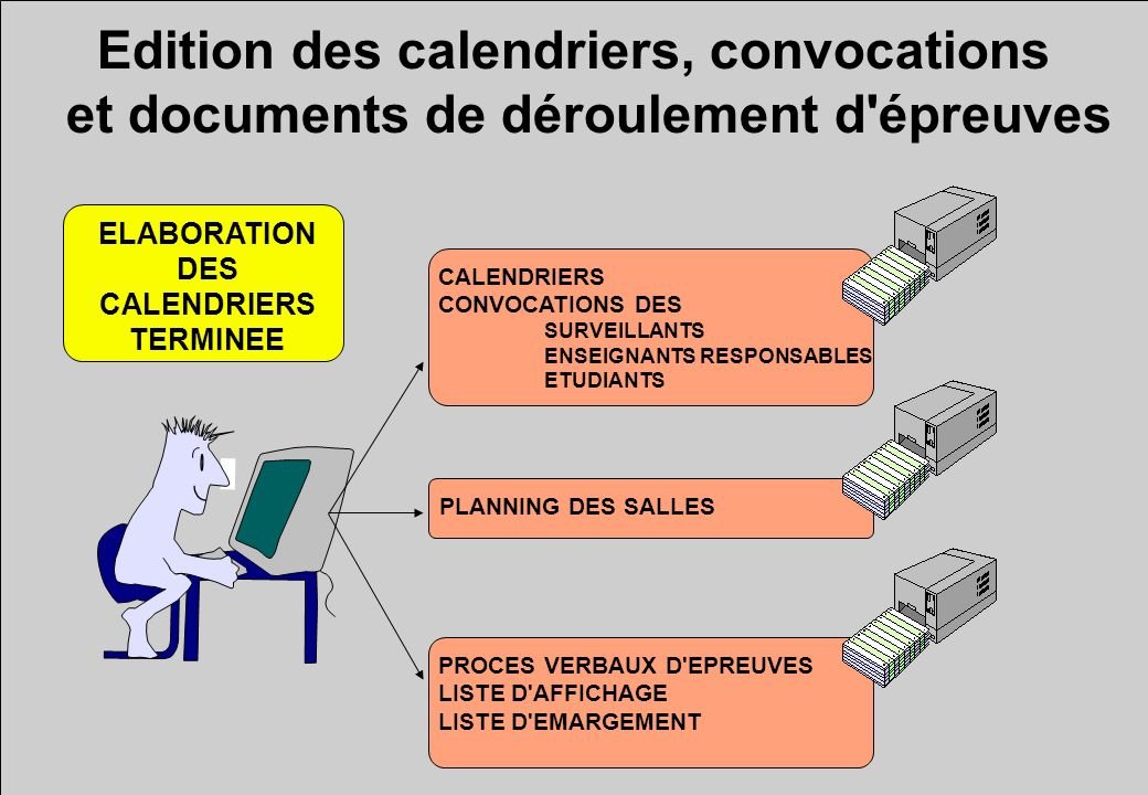 Edition des calendriers, convocations