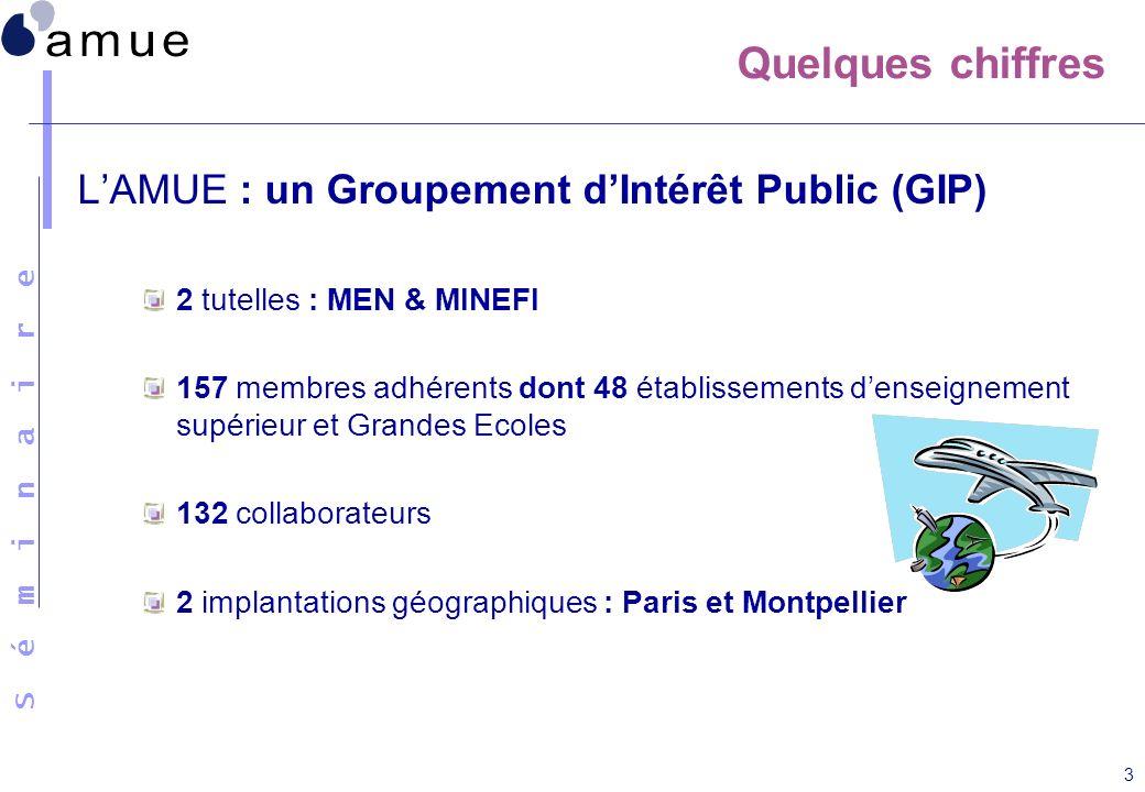 Quelques chiffres L'AMUE : un Groupement d'Intérêt Public (GIP)