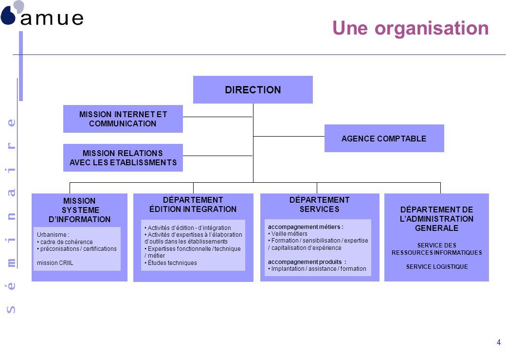 Une organisation DIRECTION MISSION INTERNET ET COMMUNICATION