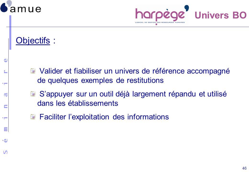 Univers BO Objectifs : Valider et fiabiliser un univers de référence accompagné de quelques exemples de restitutions.