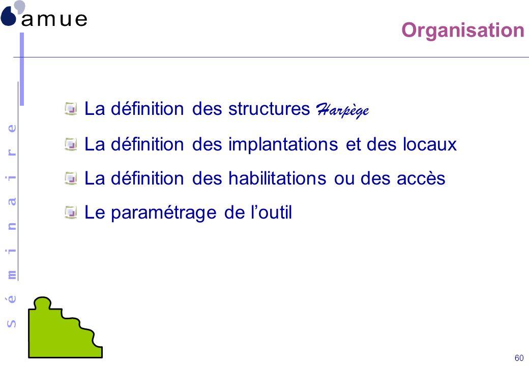 Organisation La définition des structures Harpège