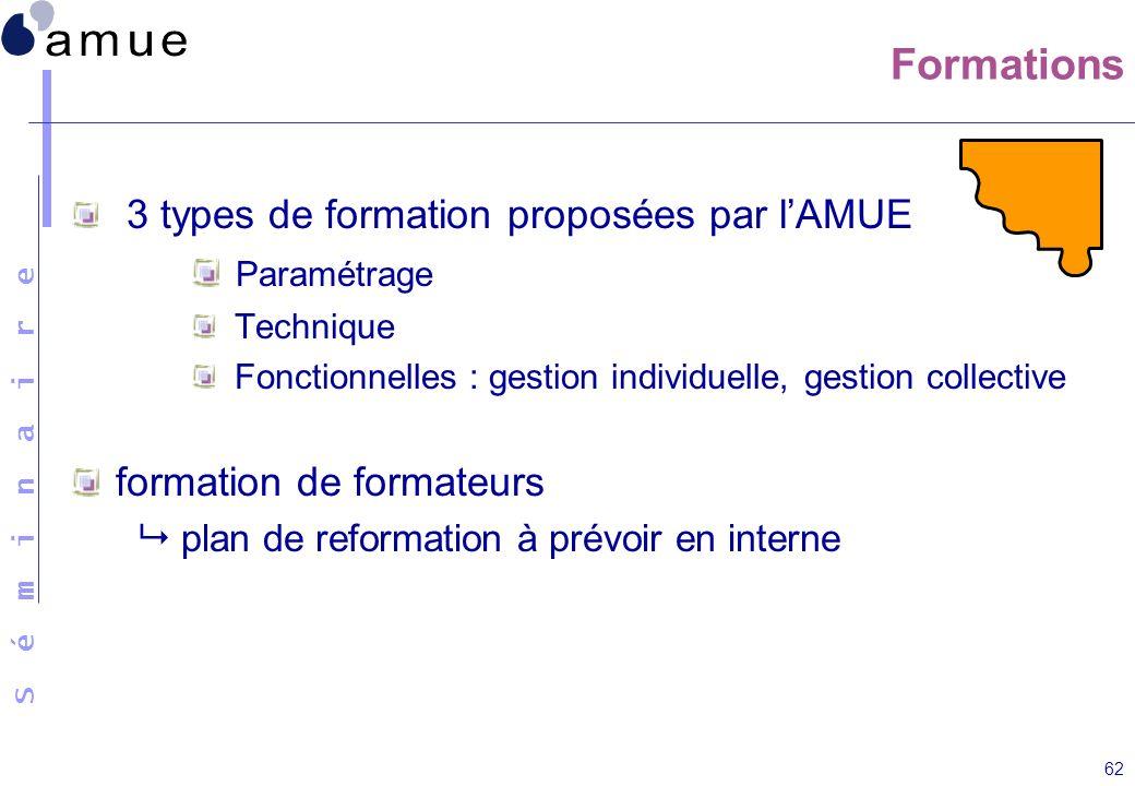 Formations Paramétrage formation de formateurs