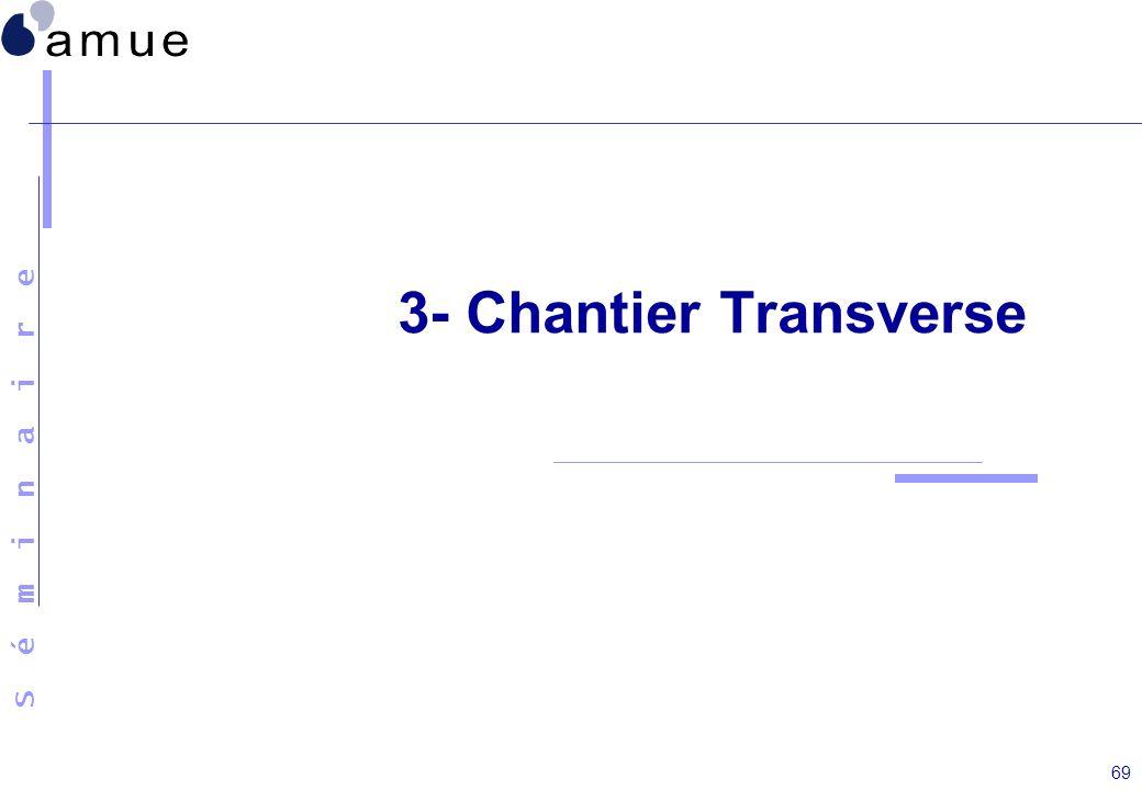 3- Chantier Transverse