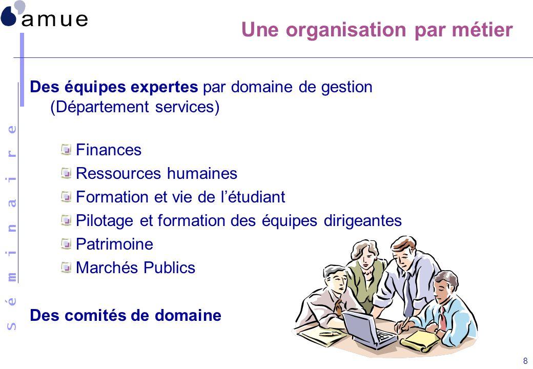 Une organisation par métier