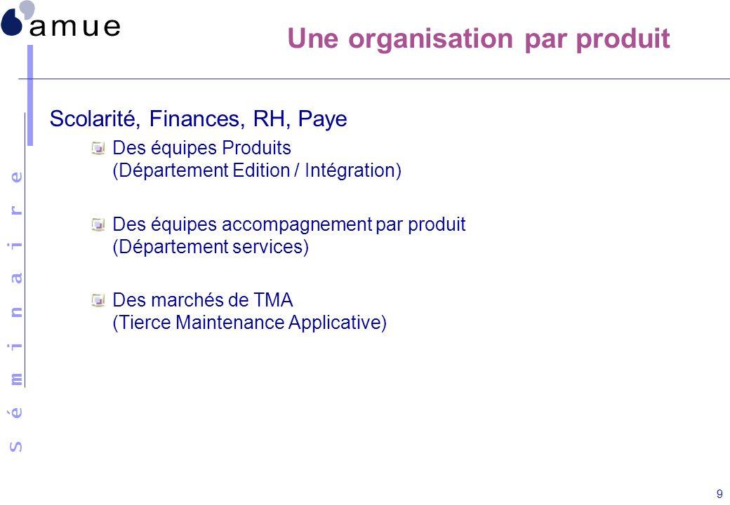 Une organisation par produit