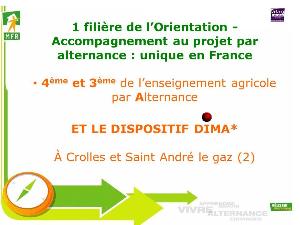 4ème et 3ème de l'enseignement agricole par Alternance