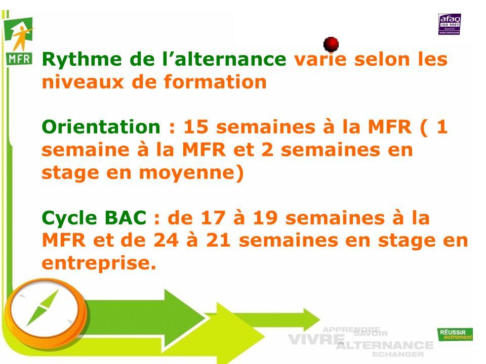 Rythme de l'alternance varie selon les niveaux de formation