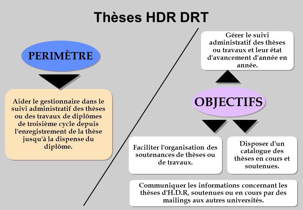 Thèses HDR DRT OBJECTIFS PERIMÈTRE