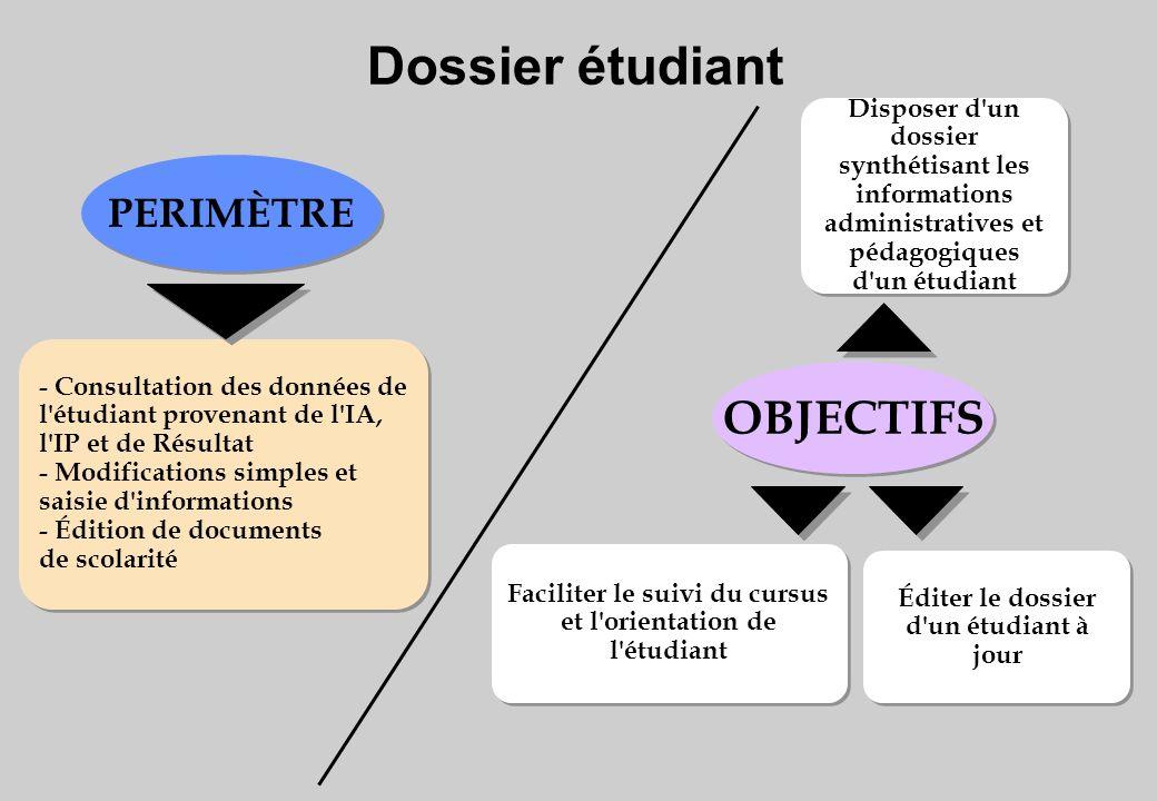 Dossier étudiant OBJECTIFS PERIMÈTRE