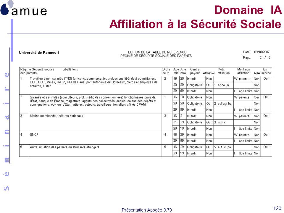 Domaine IA Affiliation à la Sécurité Sociale