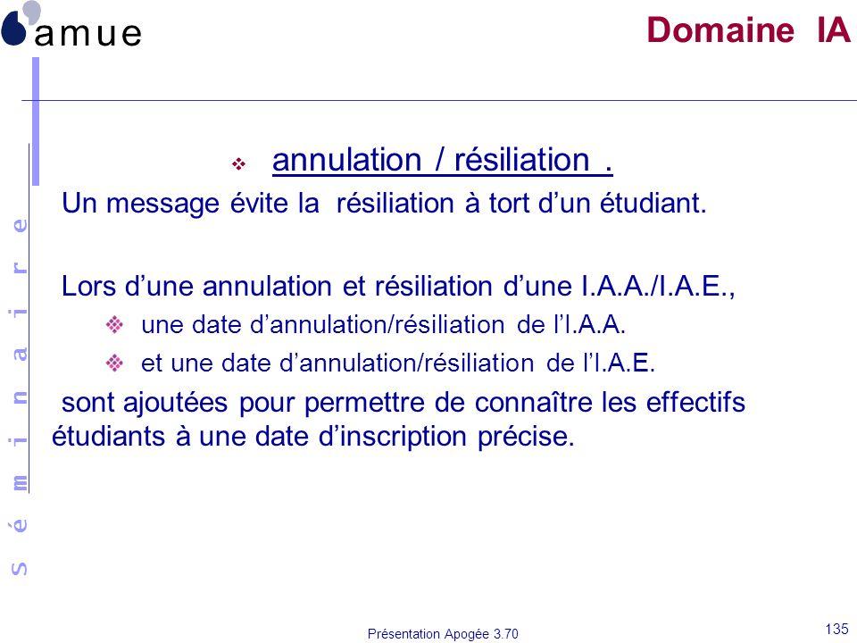 Domaine IA Un message évite la résiliation à tort d'un étudiant.