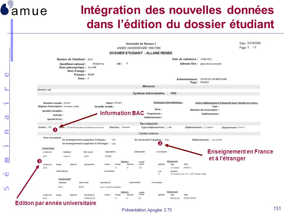 Intégration des nouvelles données dans l'édition du dossier étudiant