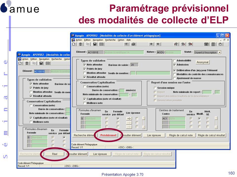 Paramétrage prévisionnel des modalités de collecte d'ELP