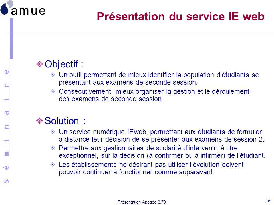 Présentation du service IE web