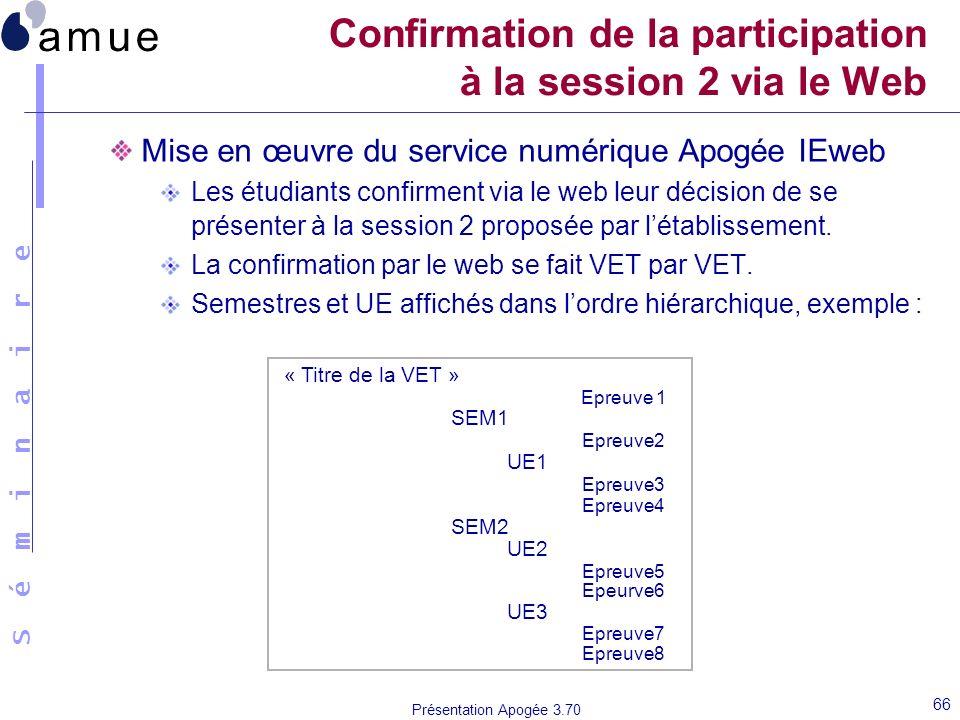 Confirmation de la participation à la session 2 via le Web