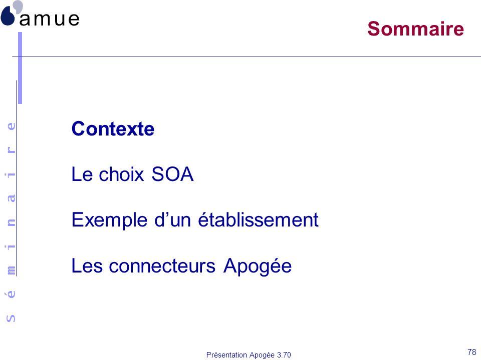 Sommaire Contexte Le choix SOA Exemple d'un établissement Les connecteurs Apogée