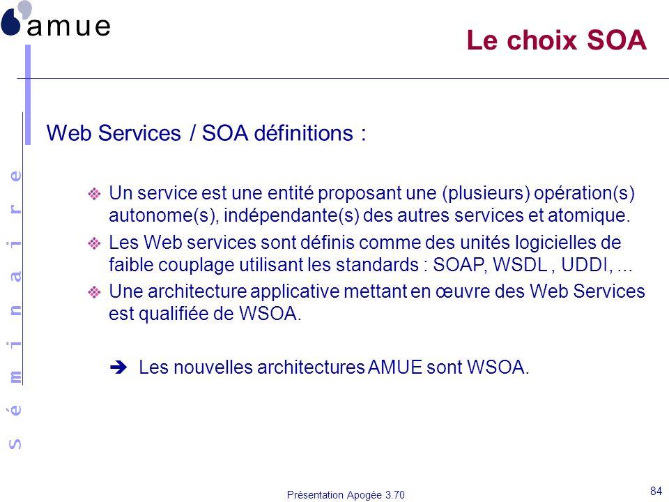 Le choix SOA Web Services / SOA définitions :