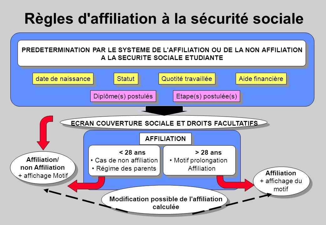 Règles d affiliation à la sécurité sociale