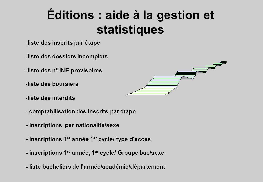 Éditions : aide à la gestion et statistiques