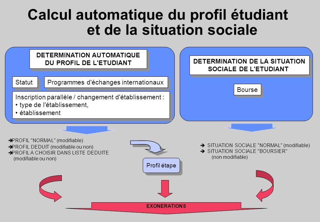 Calcul automatique du profil étudiant et de la situation sociale