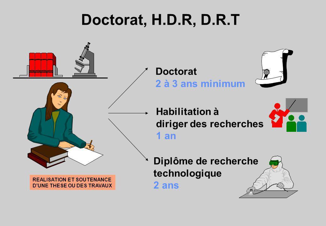 Doctorat, H.D.R, D.R.T Doctorat 2 à 3 ans minimum Habilitation à