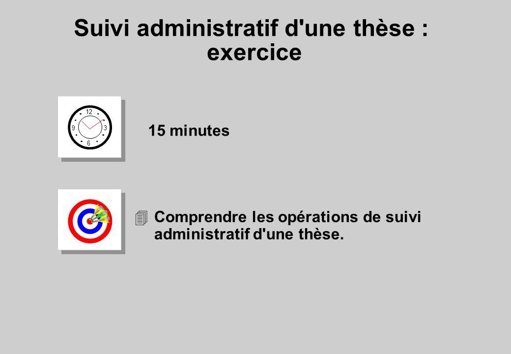Suivi administratif d une thèse : exercice